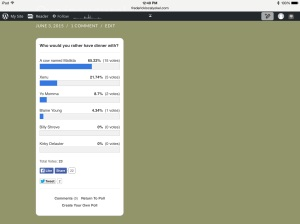 Ha ha!  But seriously, who voted for Blaine?!